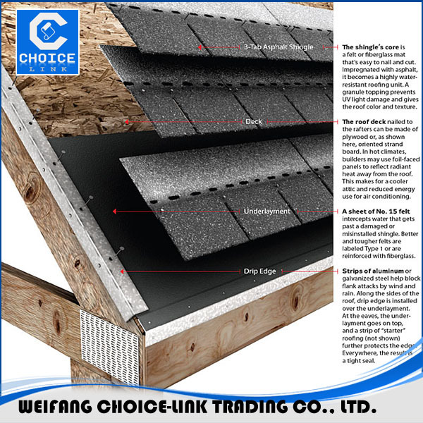 Glass Fiber Based Plolymer Cement Roofing Shingles Buy