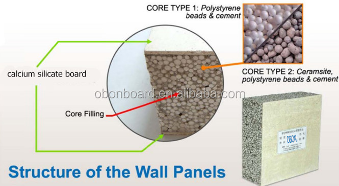 Calcium Silicate Board Specification : Obon new launched products polystyrene cement board