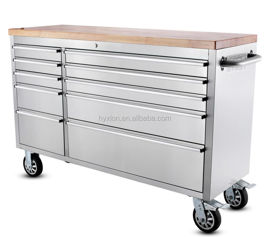 Hyxion Tool Chest Reviews, Hyxion Tool Chest Reviews Suppliers and ...