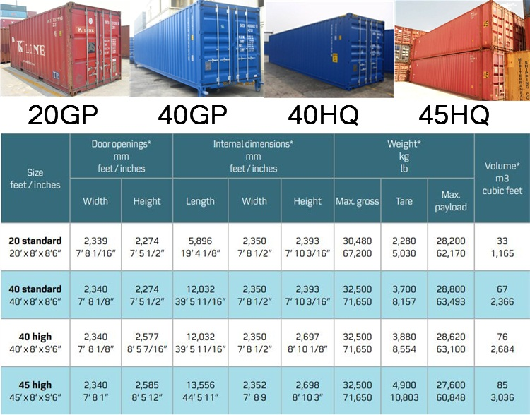 20FT/40FT/45HQ container Sea Freight shipping rates from ShenZhen/GuangZhou/shanghai China to U.A.E/DUBAI/JEBEL ALI