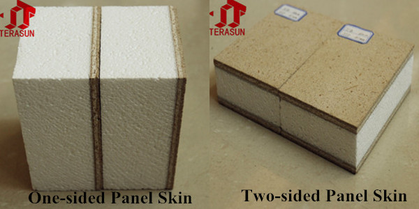 Sandwich Panel Caravan Buy Pu Polyurethane Sandwich