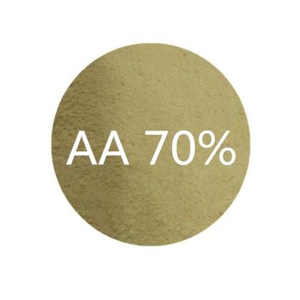 Premix Manganese Amino Acid Chelate feed