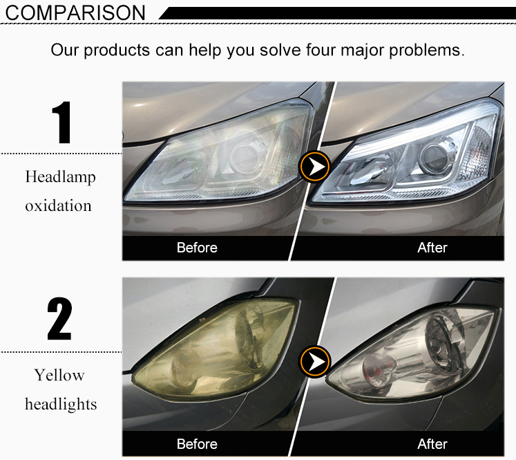 Allplace EU type Headlight Repair Tool Car Lamp renew  Headlamp Restoration