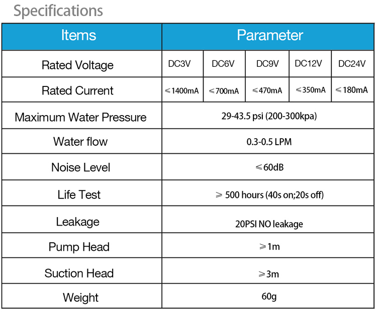 Dc 12v electric water dispenser micro diaphragm pump buy 12v dc 12v electric water dispenser micro diaphragm pump ccuart Image collections