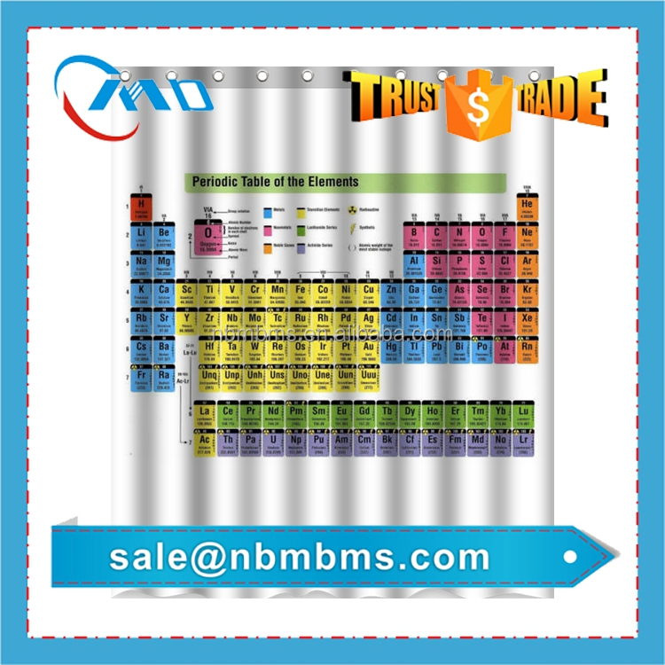 periodic table fabric periodic table fabric suppliers and manufacturers at alibabacom - Periodic Table Fabric
