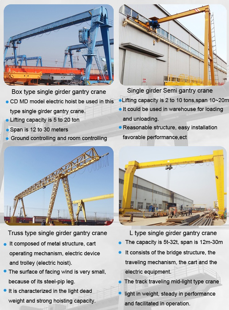 What Are The Different Types Of Cranes : New type crane mobile hydraulic gantry container