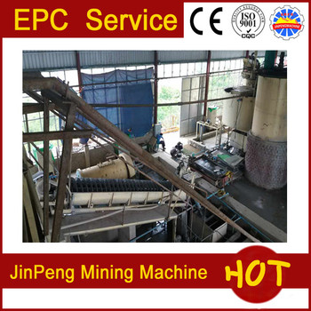 Barite Ore Processing Plant Turnkey Epc Project In Tanzania - Buy Mineral  Plant Project,Turnkey Project Contractors,Gold Washing Plant Product on