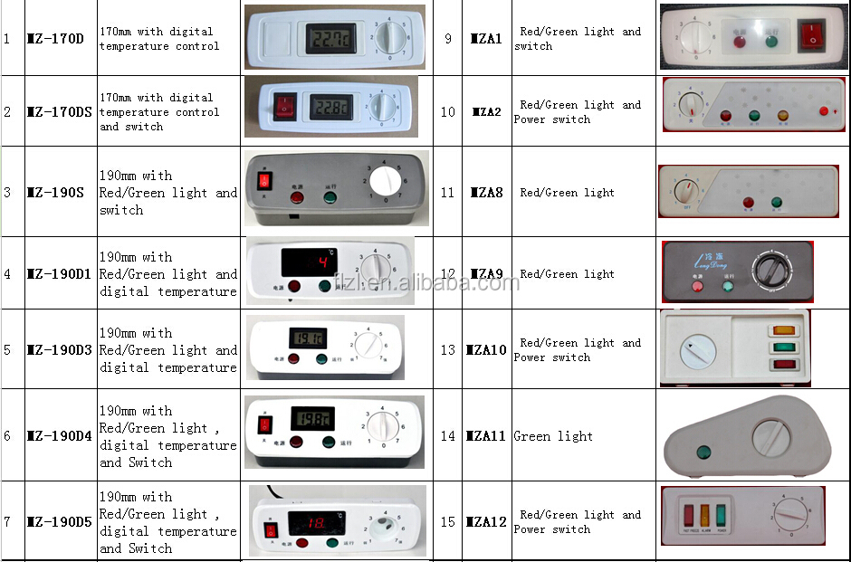 parts of electrical panel  | flzl.en.alibaba.com