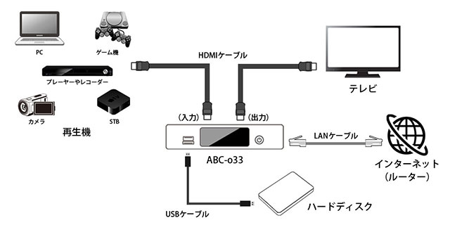 Android +Japan Cable Tuner + IPTV live channels (Japan Korea China)VOD(adult FC2)+HDTV input recorder internet japan tv box