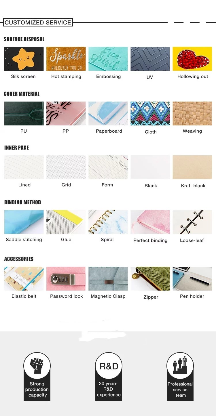 Personalized Inch 3x5 waterproof Custom Office Supplies pu leather Notebook