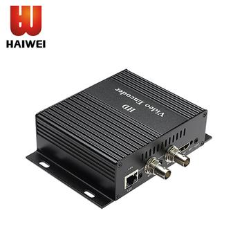 H264 Mini 1 Hdmi 2 Av Cvbs Bnc Hd Encoder Udp Rtmp Http Rtsp H 264 Iptv  Encoder For Live Streaming Hotel System - Buy Udp Multicast Hdmi  Encoder,Cable