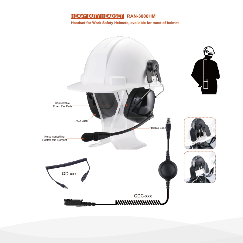 Heavy Duty Headset for Work Safety helmets with noise cancelling microphone