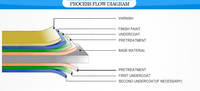 High Quality 100* 65cm Adjustable Round Tubes Magnetic Tripod Flip ...