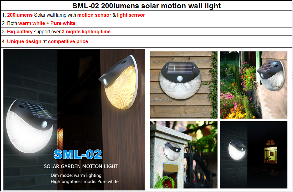 2016 New Style Solar Garden Lamp,Mini Solar Wall Mount Light