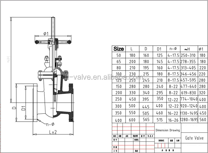 Cast Iron Gate Valve 30ch6br 4 Inch Water Gate Valve Buy