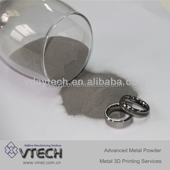 Advanced Spherical Stainless Steel Powder For 3d Printing From ...
