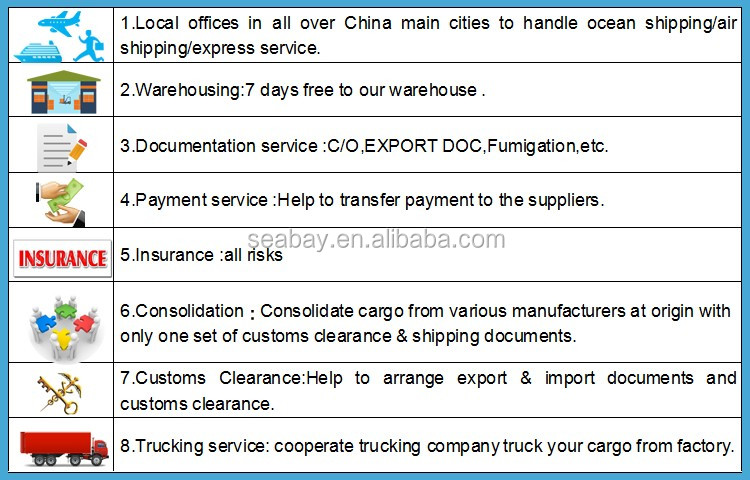 Air Freight Forwarder From China To France