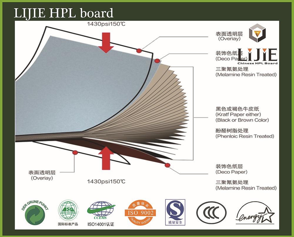 2016 Lijie High Pressure Laminate Formica Waterproof