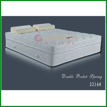 Double Side Pillow Top Sleepwell Mattress For Home Use - Buy ... aa3bcc8a6