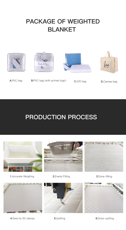 """JinXi fabrik Amazon lieferant minky gewichteten decke füllung glas perlen erwachsene gewichteten decke 80 """"* 60"""" 15lbs großhandel"""