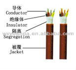 YGZ YGC Silicone Rubber Insulation Flexible Cable