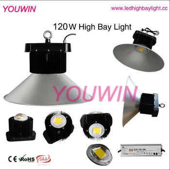 Wholesale LED high bay luminaire replacement fluorescent light ...