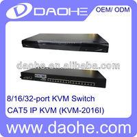 16 ports Cat5 KVM switch over IP