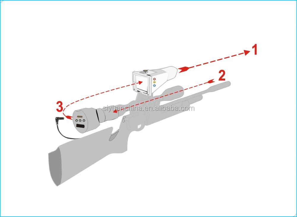 Scope mounted infrared digital night vision systems