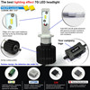 2016 Fanless Car and Motorcycel High/Low G7 3000LM LUXEON-MZ Philip H1 led headlight bulbs h3 880 881 H4 H7 from U-lightcn