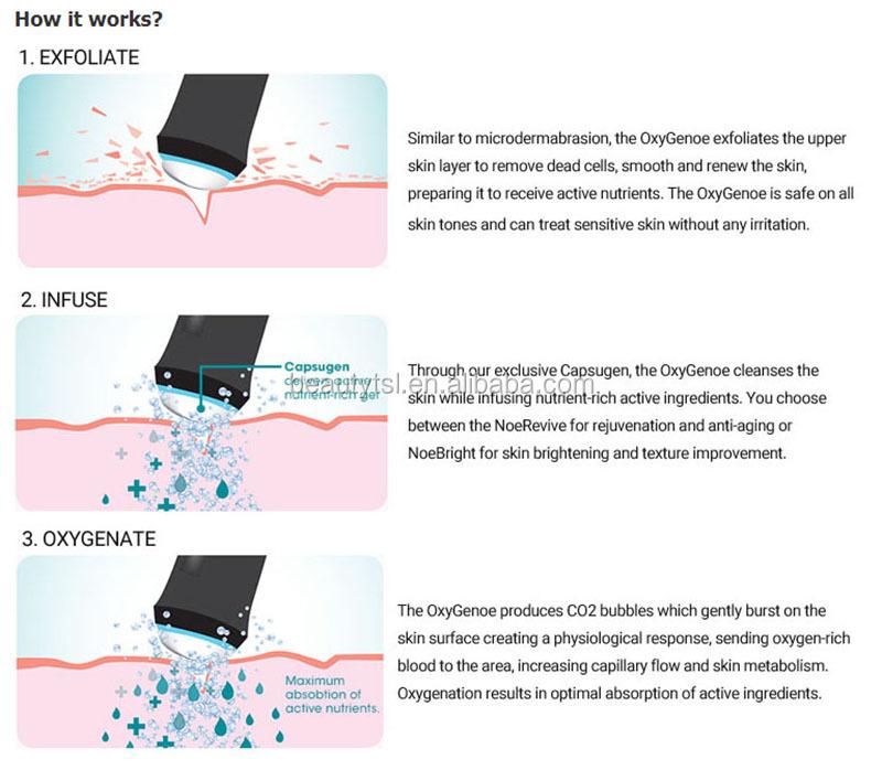 Oxygeneo+ Tripollar Oxygeneo 3 in 1 face lifting exfoliate infuse oxygenation co2 anti-aging machine