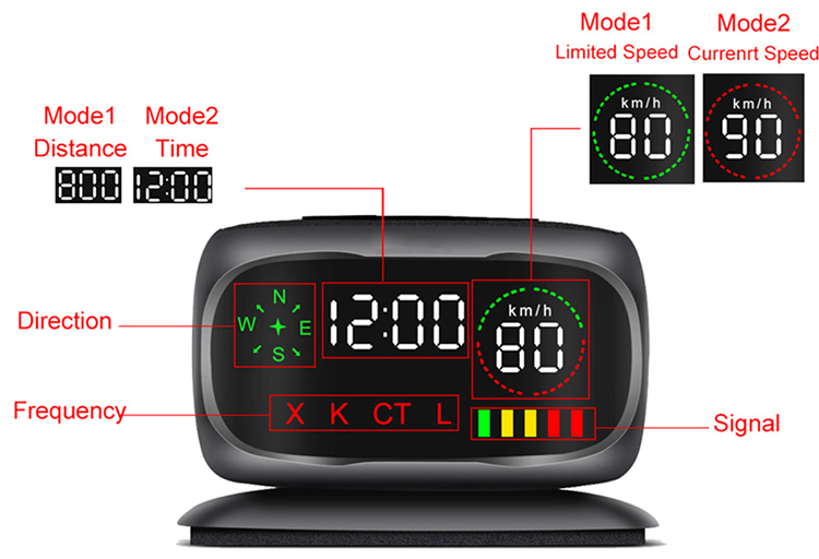 S800 Radar Detectors Police Speed Car Radar Detector GPS Russian 360 Degree X K CT L antiradar Car Detector