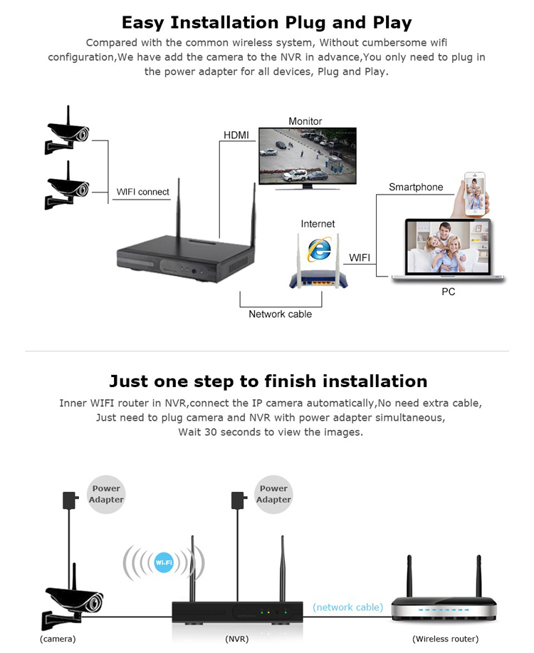 Trending Produc Amazon 2019 Sectec Onvif 960P CCTV Security IP