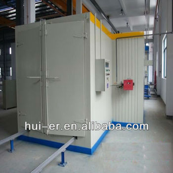 Paint curing oven buy paint curing oven drying curing for Paint curing oven