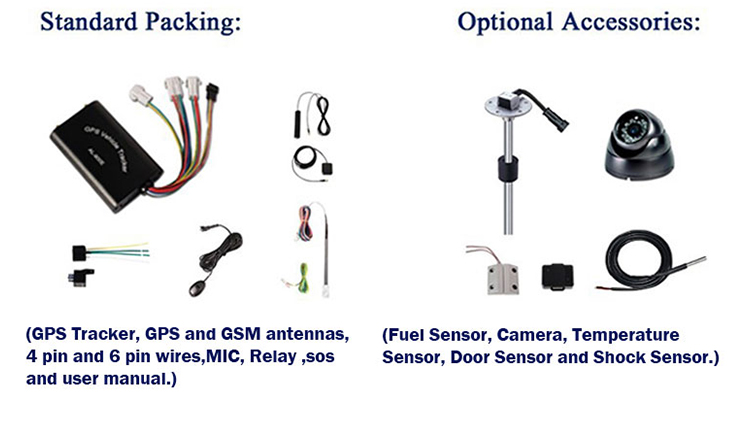 GPS Vehicle tracker with fuel sensor