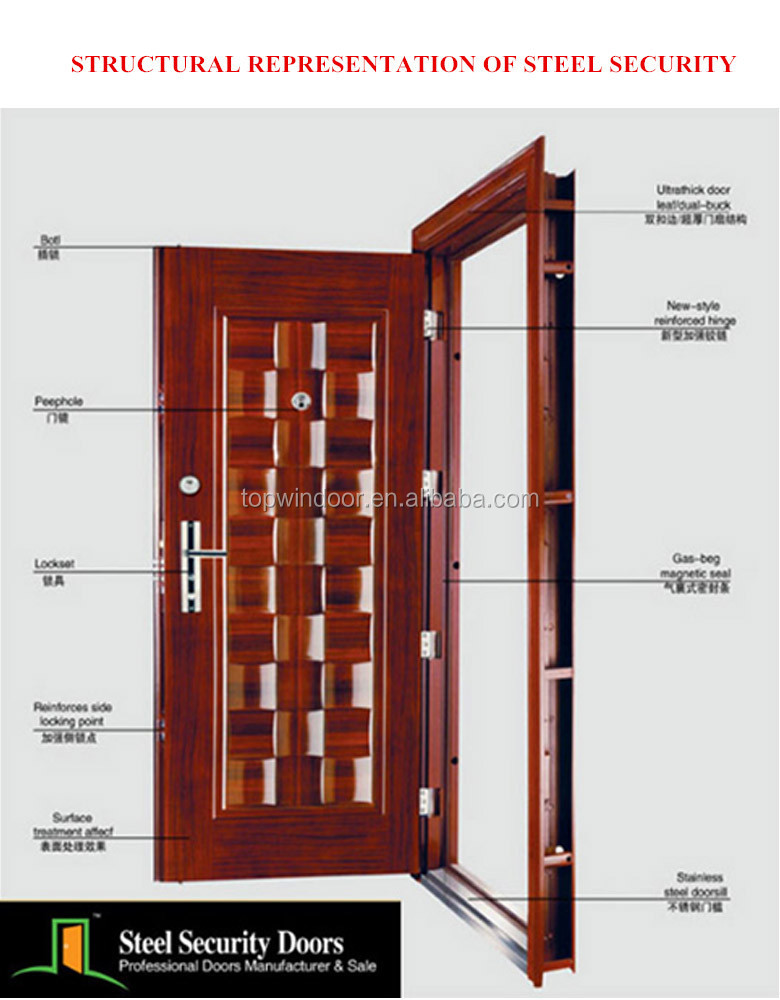 New Design Security Steel Door Made In China Buy New