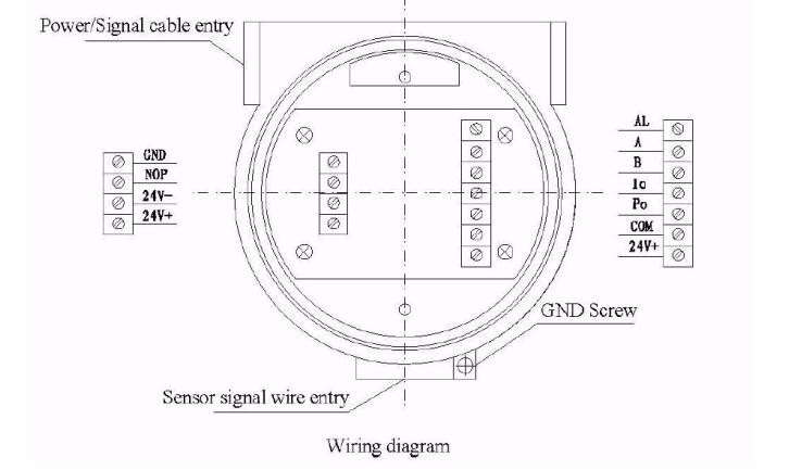 Micro Motion Wiring Diagram - Wiring Diagram Show on