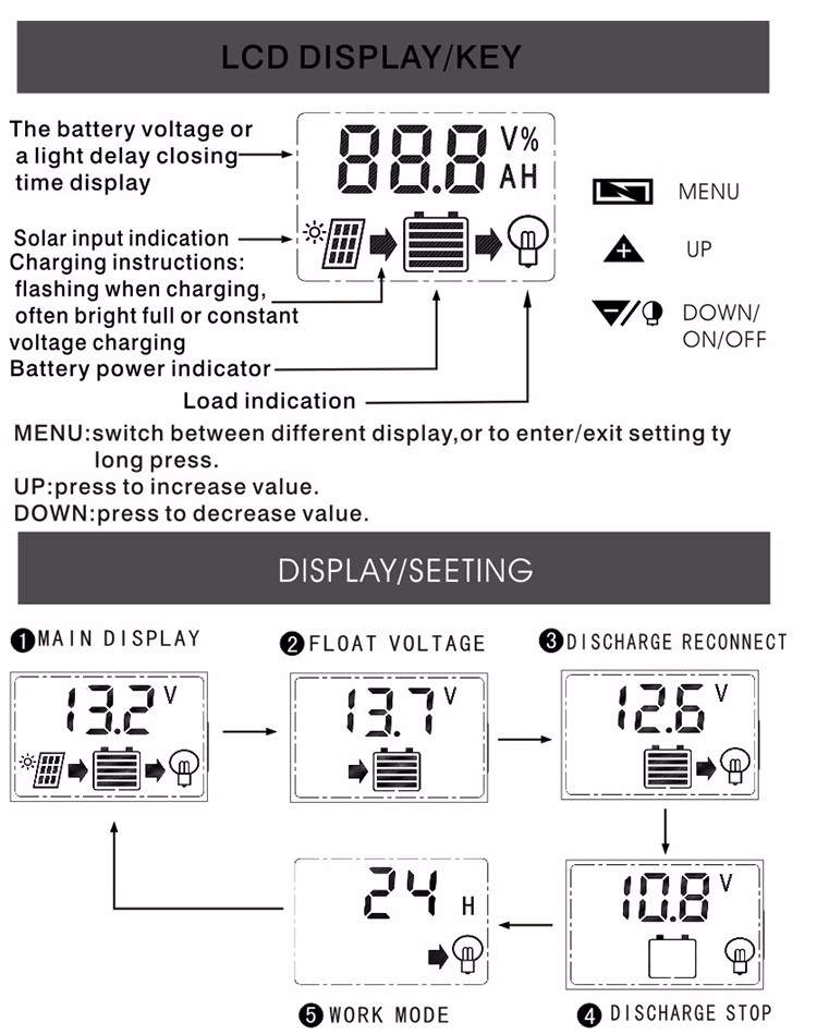 Cmtd 10a 20a 12v 24v Manual Solar Charge Controller View