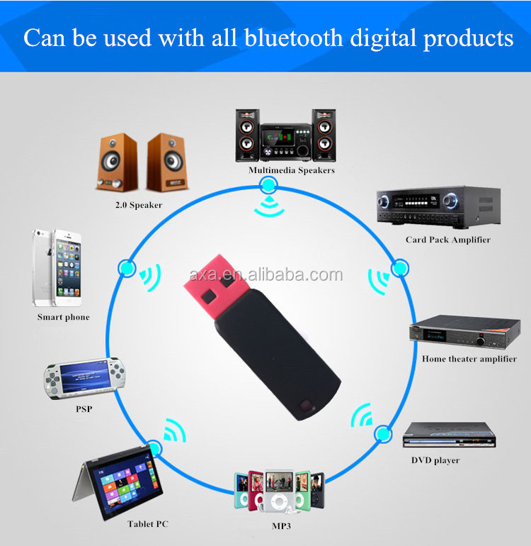 product detail USB Bluetooth Stereo Audio Music Receiver