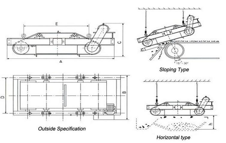 effective ferrous metal discharging powerful overband magnets