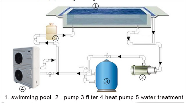 Heat Pump Water Heater Split System Inverter Heat Pump Buy Heat Pump Water Heater Split System