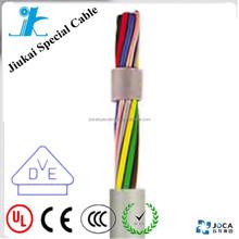 Unterschiedlich Aktion Lampenfassung Kabel, Einkauf Lampenfassung Kabel  TS55