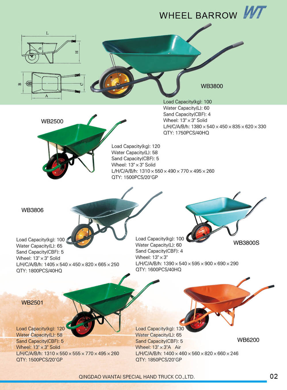 cleaning equipment and names power wheelbarrows used tractors for sale. Cleaning Equipment And Names Power Wheelbarrows Used Tractors For