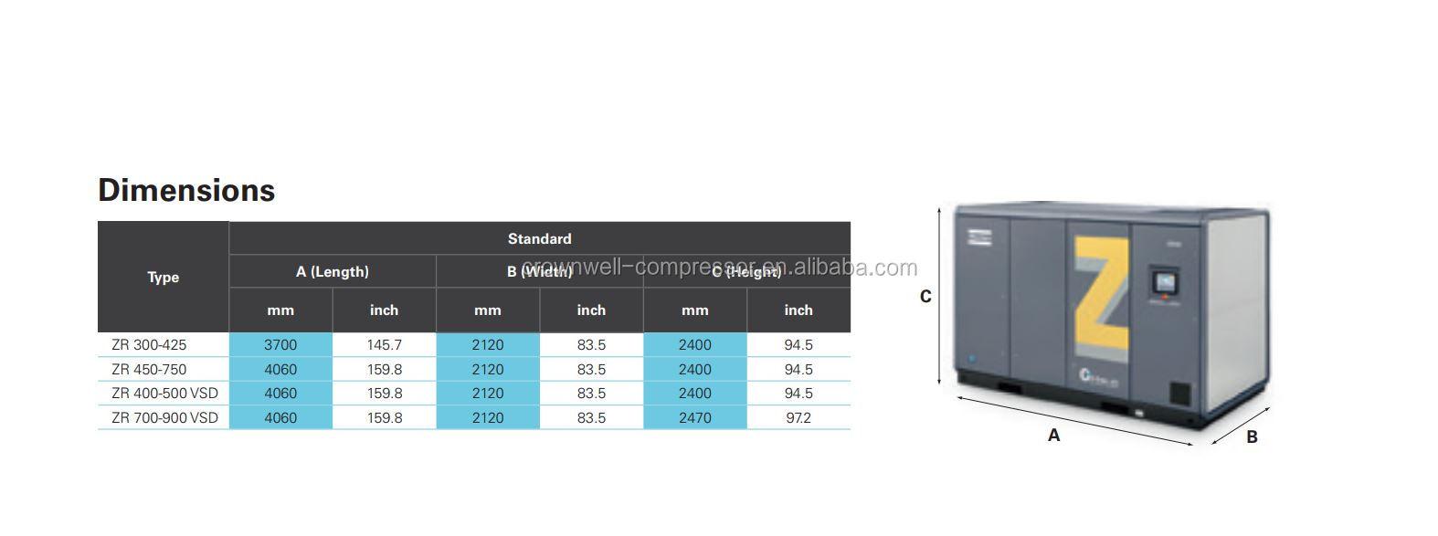 Atlas Copco ZR 630 ZR630 50hz 60hz Oil-free Rotary Screw Air Compressor