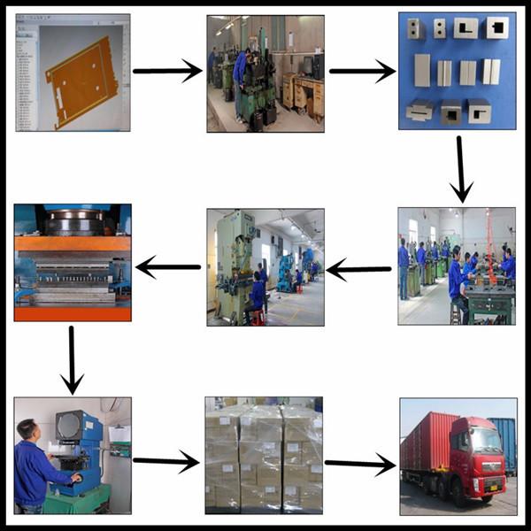 China Suppliers Spring Steel/phosphor Bronze/ Iron/lamination ...