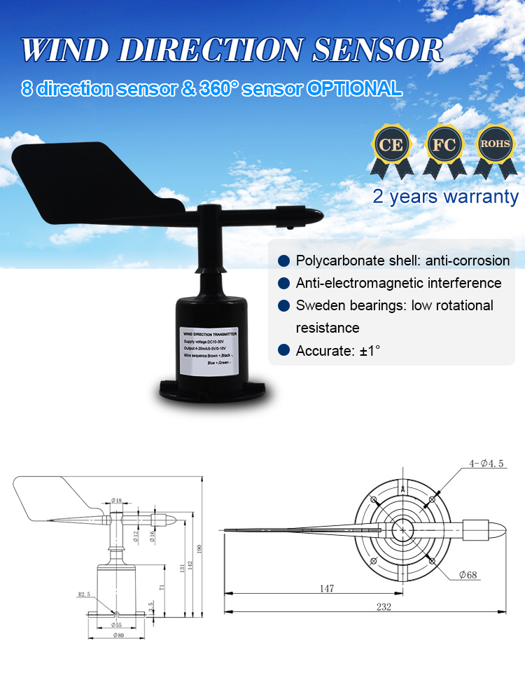2019 Light and stable wind speed sensor for industrial measurement of air speed