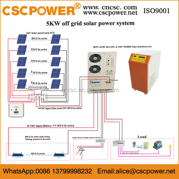 5kw Off Grid Solar System Pakistan La Price - Buy 5kw Solar ... Off Grid V Wiring Diagram on off grid battery, off grid electrical systems, off grid tools, off grid blueprints, off grid air conditioning, off grid lighting,