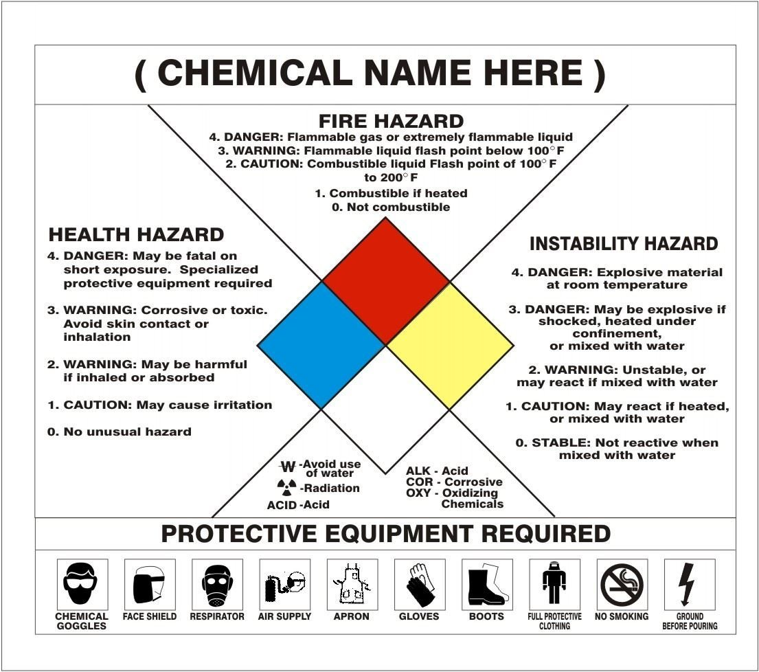 diamonds acid s ghs zoom sign diamond nfpa printed