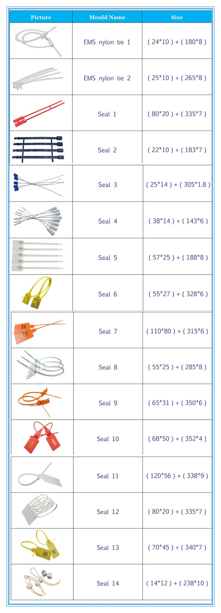 Various wire lengths lead seal