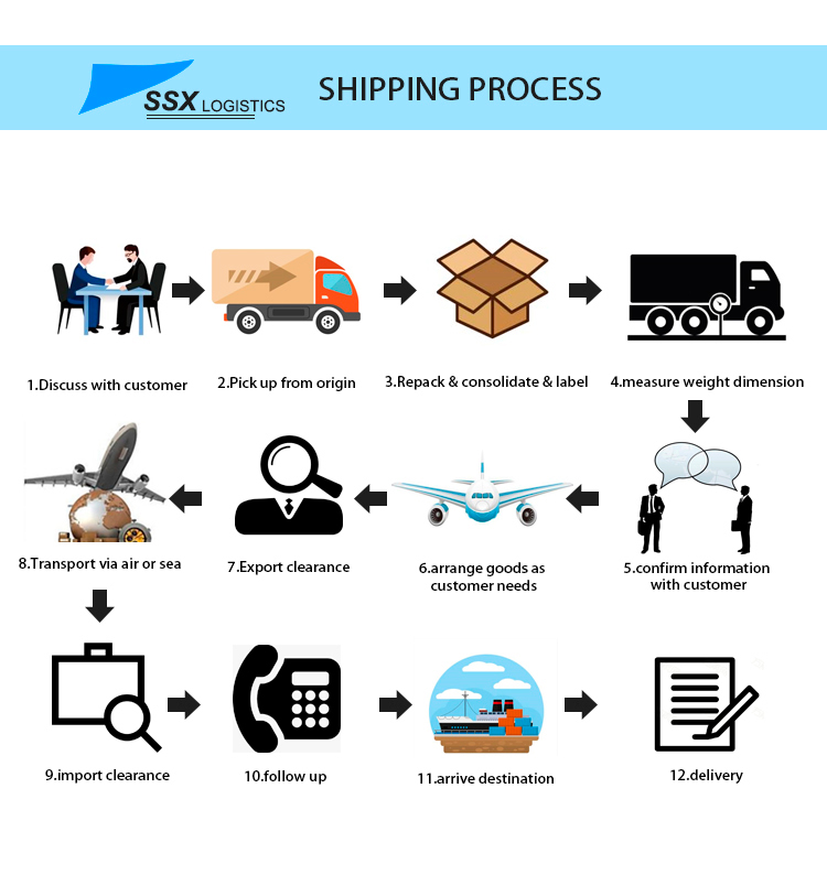 Fedex Door To Door Express Shipping Cargo To Vigo Spain In China Top 100  Express Courier With Cost-efficent Forwarding Charges - Buy Cost-efficent