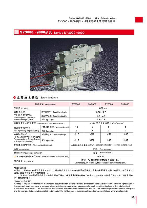 Pneumatic Smc Type Ac36v Solenoid Valve Definition Smc